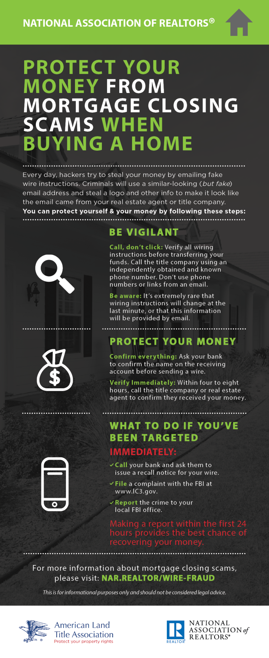 WIRE FRAUD INFOGRAPHIC
